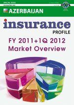 AZERBAIJAN – Market Overview FY2011-1Q2012