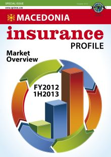 MACEDONIA – Market Overview FY2012-1H2013