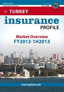 TURKEY – Market Overview FY2012-1H2013