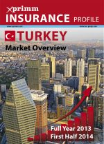 TURKEY – Market Overview FY2013 & 1H2014