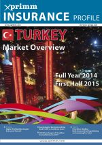TURKEY – Market Overview FY2014-1H2015