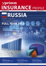 RUSSIA – Market Overview FY2015