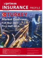 TURKEY – Market Overview FY2015-1H2016
