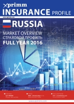 RUSSIA – Market Overview FY2016